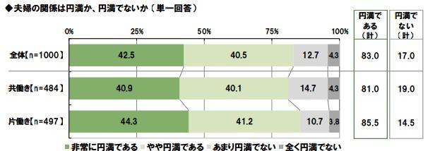 %e5%a4%ab%e5%a9%a6%e4%bb%b2%ef%bc%93