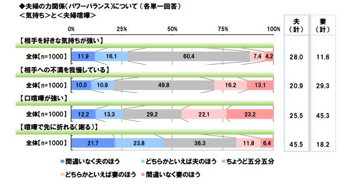 %e5%a4%ab%e5%a9%a6%e4%bb%b2